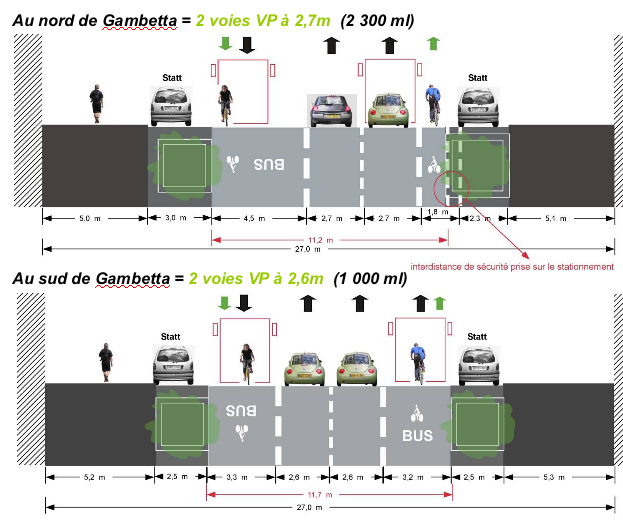 piste cyclable ()