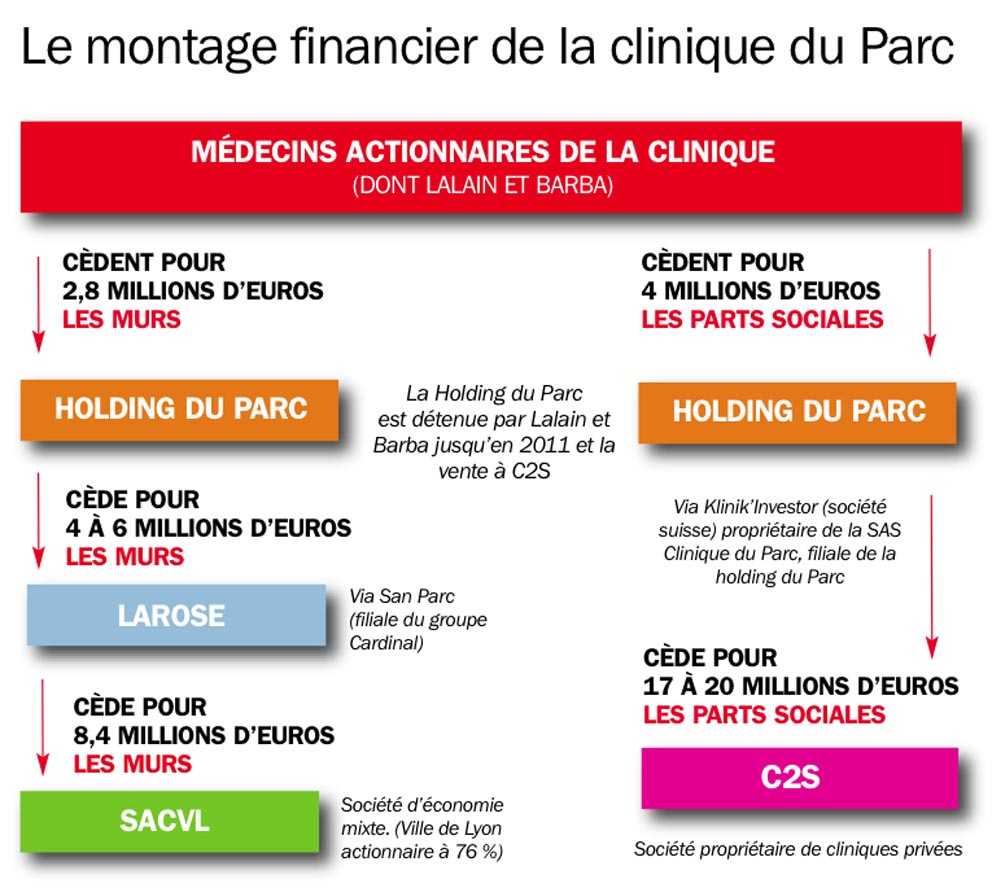 tableau de montage financier 2 ()