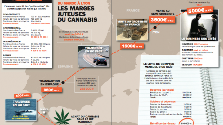 LC 716 p. 36-37 infographie