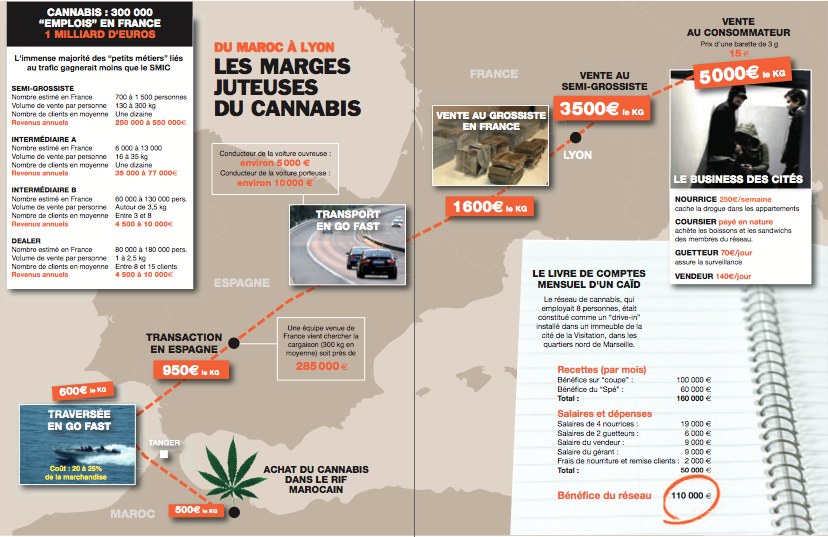 LC 716 p. 36-37 infographie ()