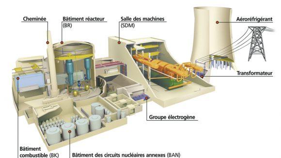 Centrales nucléaire