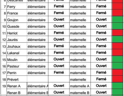 La liste des cantines fermées ce jeudi à Villeurbanne