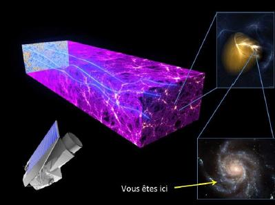 Euclid univers