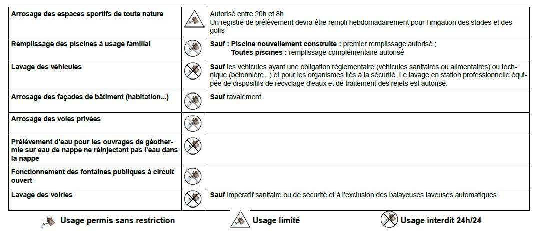 Communiqué du préfêt de la région Auvergne-Rhône-Alpes