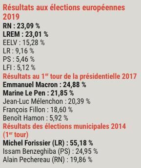 Résultats des élections municipales 2014, présidentielle 2017 et européennes 2019 à Meyzieu