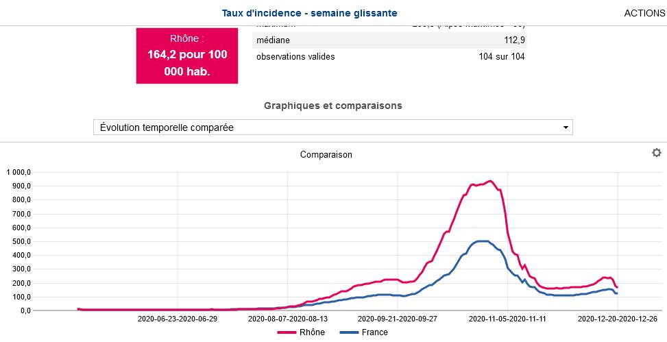 Coronavirus Couvre Feu Avance A 18h Pourquoi Lyon Et Le Rhone Ne Sont Pas Concernes Pour L Instant